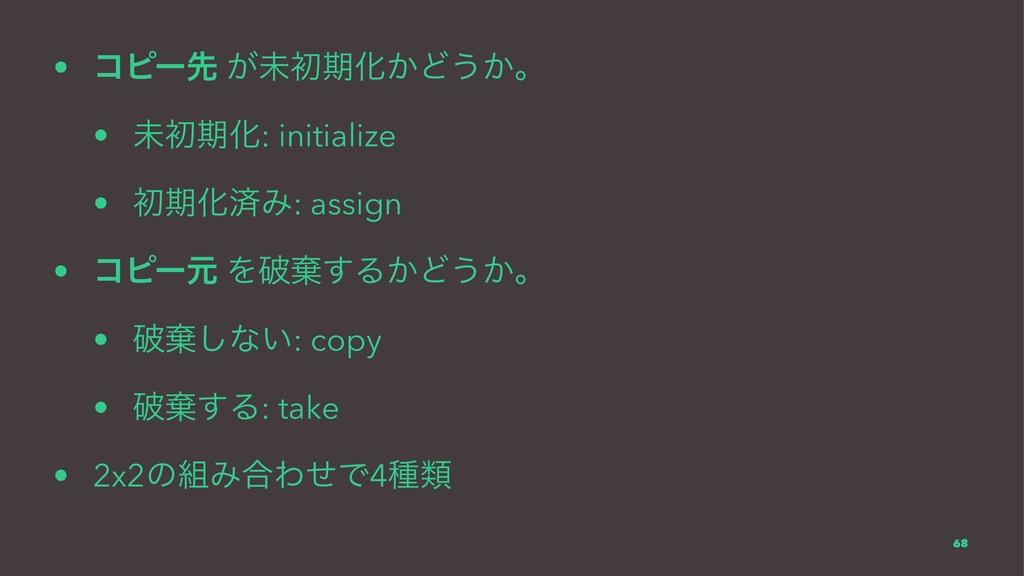 • ίϐʔઌ ͕ະॳظԽ͔Ͳ͏͔ɻ • ະॳظԽ: initialize • ॳظԽࡁΈ: a...