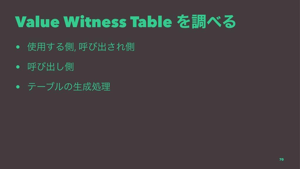 Value Witness Table ΛௐΔ • ༻͢Δଆ, ݺͼग़͞Εଆ • ݺͼग़͠...