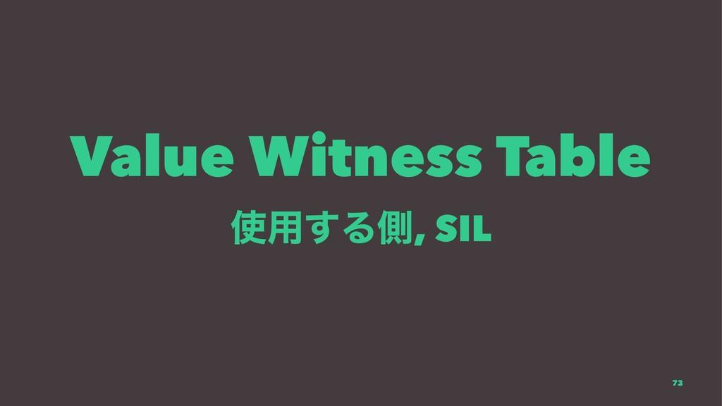 Value Witness Table ༻͢Δଆ, SIL 73