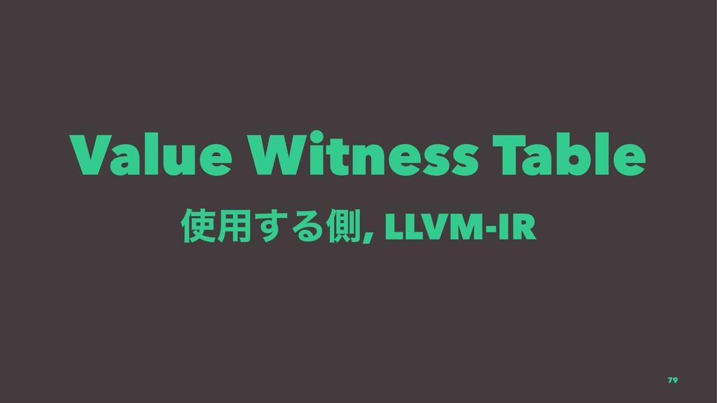 Value Witness Table ༻͢Δଆ, LLVM-IR 79