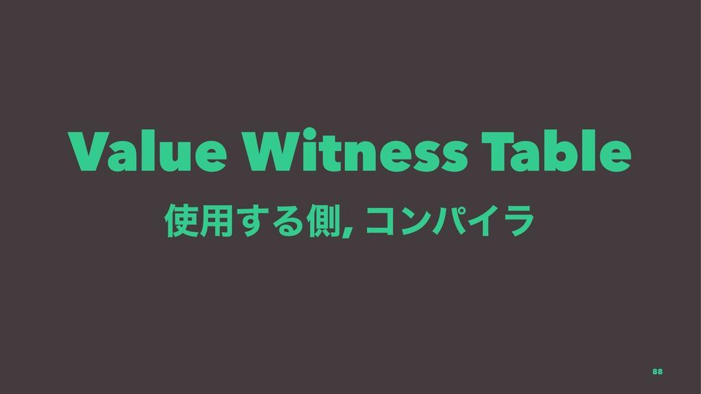 Value Witness Table ༻͢Δଆ, ίϯύΠϥ 88