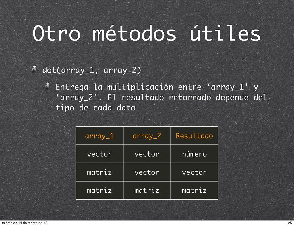 Otro métodos útiles dot(array_1, array_2) Entre...