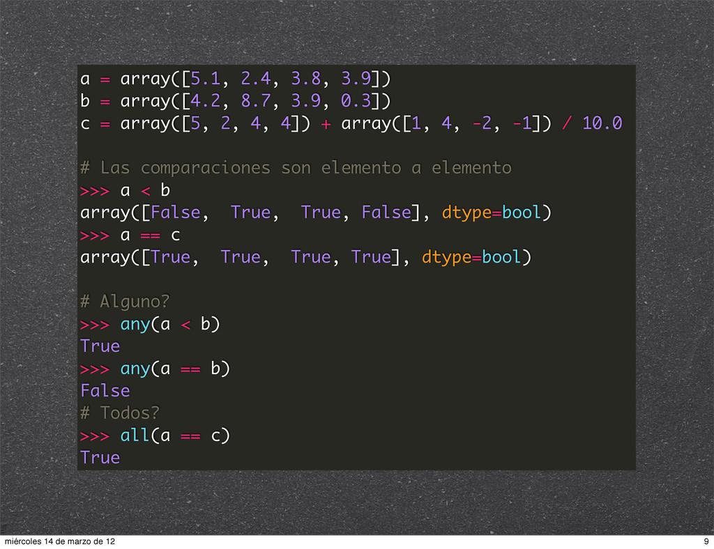 a = array([5.1, 2.4, 3.8, 3.9]) b = array([4.2,...
