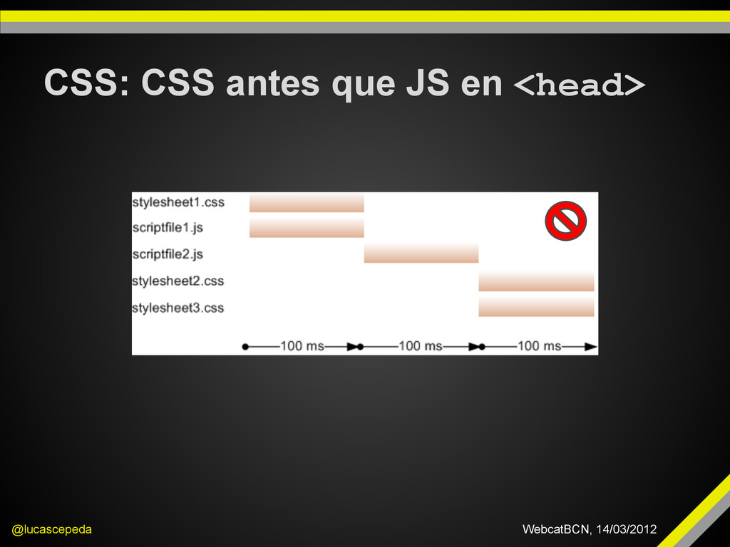 CSS: CSS antes que JS en <head> @lucascepeda We...