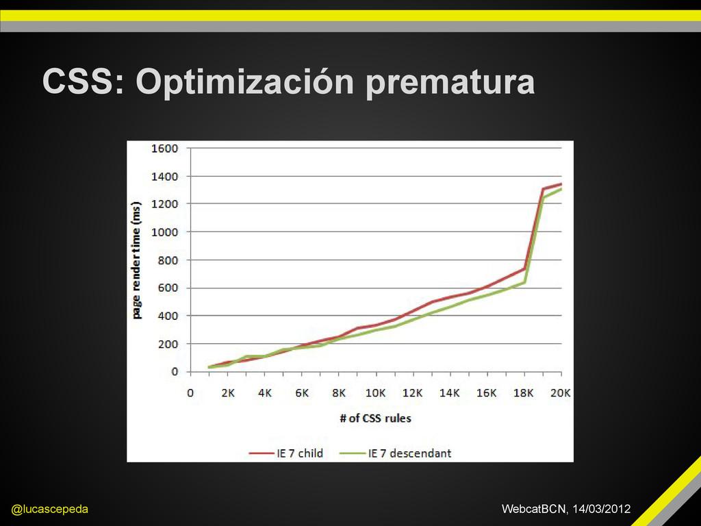 CSS: Optimización prematura @lucascepeda Webcat...