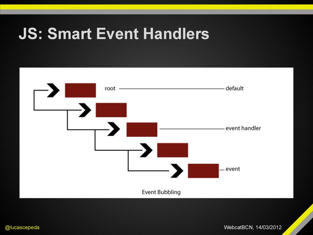 JS: Smart Event Handlers @lucascepeda WebcatBCN...