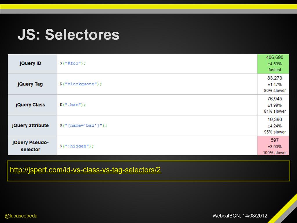 JS: Selectores @lucascepeda WebcatBCN, 14/03/20...