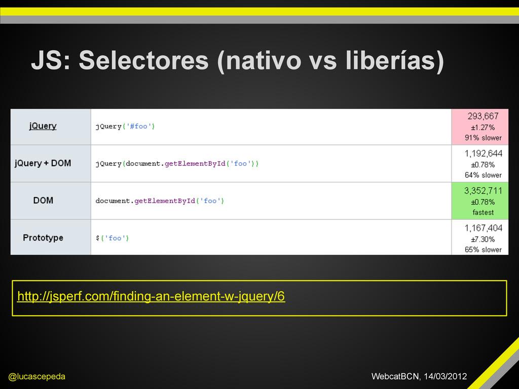 JS: Selectores (nativo vs liberías) @lucasceped...