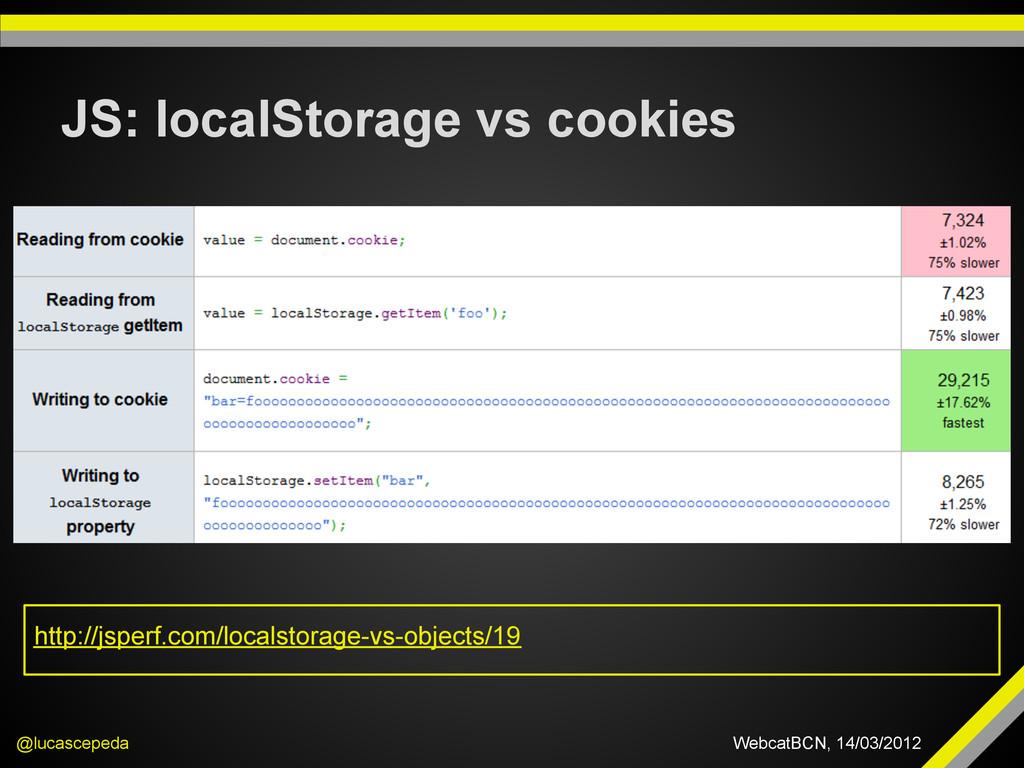 JS: localStorage vs cookies @lucascepeda Webcat...
