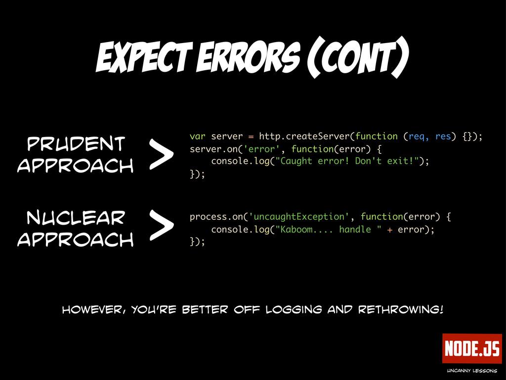 Node.js uncanny lessons expect errors (cont) pr...