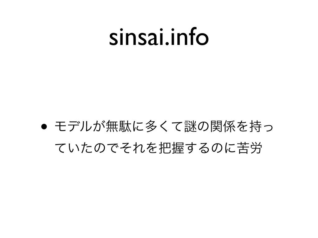 sinsai.info • Ϟσϧ͕ແବʹଟͯ͘ṖͷؔΛͬ ͍ͯͨͷͰͦΕΛѲ͢Δͷʹۤ࿑