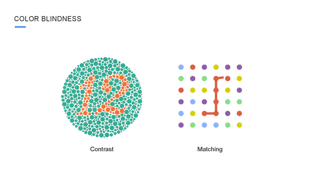 Contrast COLOR BLINDNESS Matching