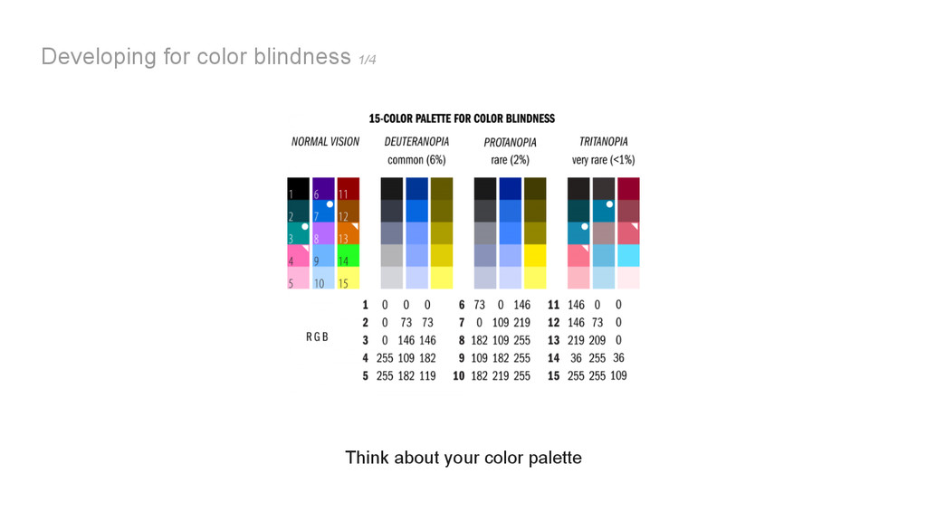 Developing for color blindness 1/4 Think about ...