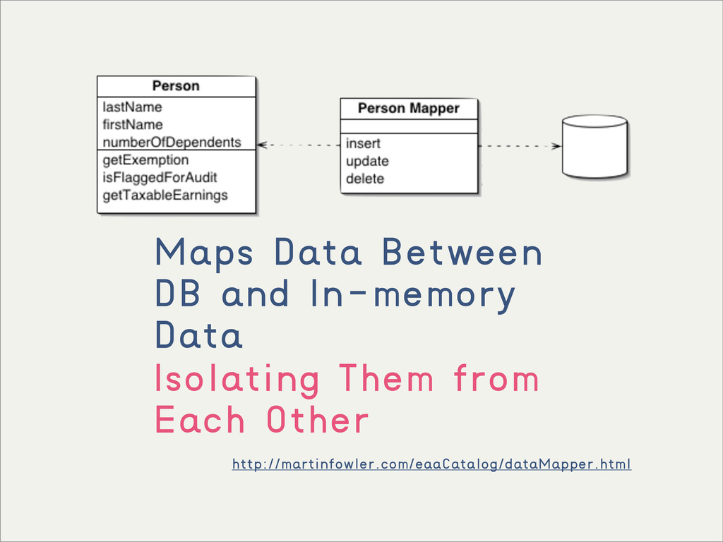 Maps Data Between DB and In-memory Data Isolati...