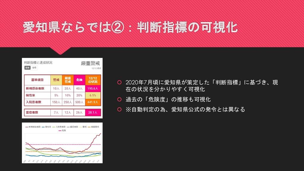 愛知県ならでは②:判断指標の可視化  2020年7月頃に愛知県が策定した「判断指標」に基づき...