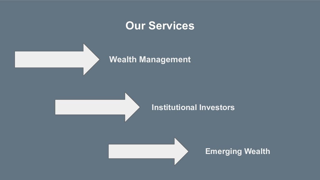 Our Services Wealth Management Institutional In...