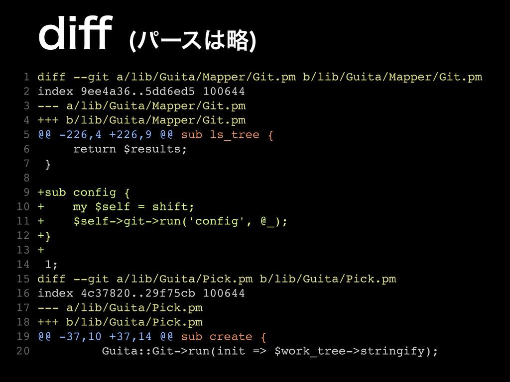 EJ⒎ ύʔεུ  1 diff --git a/lib/Guita/Mapper/Git...