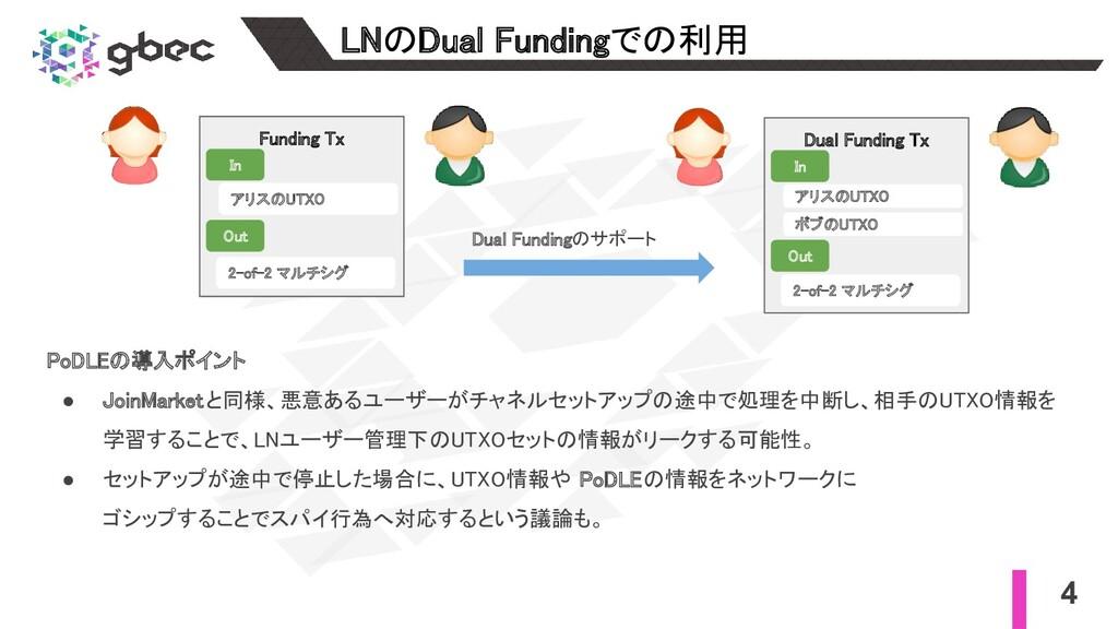 4 LNのDual Fundingでの利用 Funding Tx In Out 2-o...