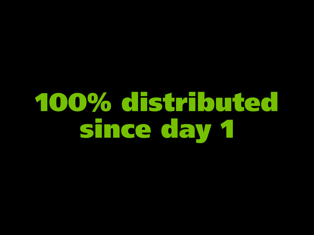 100% distributed since day 1