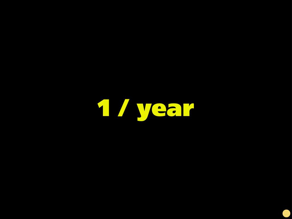 1 / year
