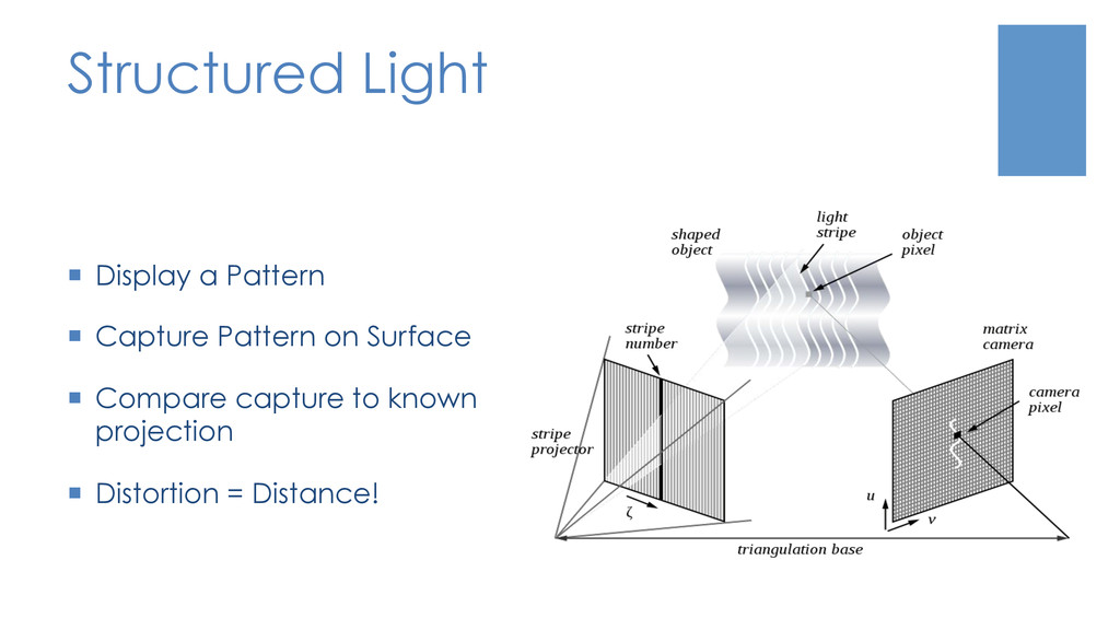 Structured Light ¡  Display a Pattern ¡  Capt...