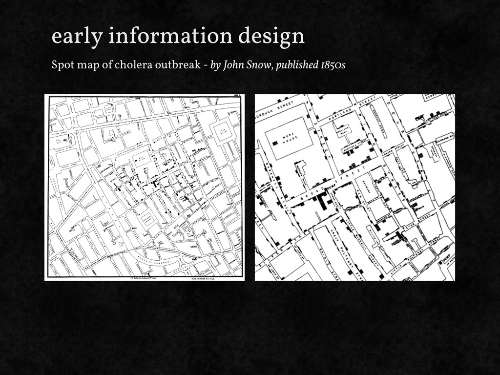 early information design Spot map of cholera ou...