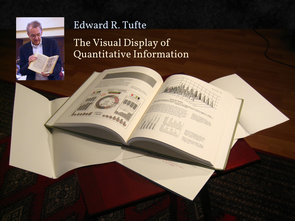 The Visual Display of Quantitative Information ...