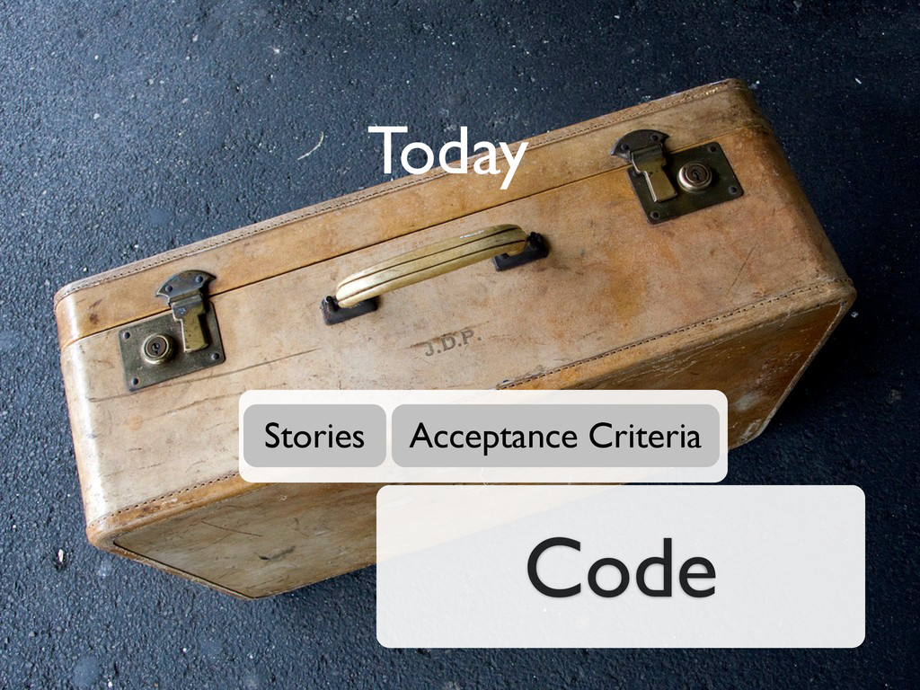 Code Stories Acceptance Criteria Today