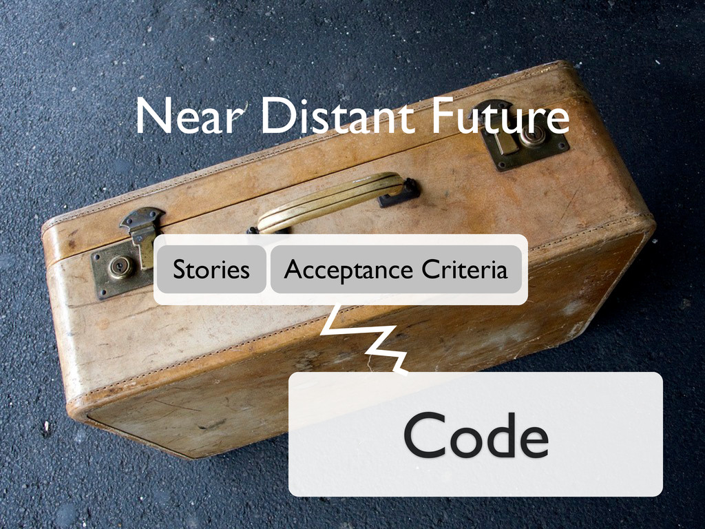 Code Stories Acceptance Criteria Near Distant F...