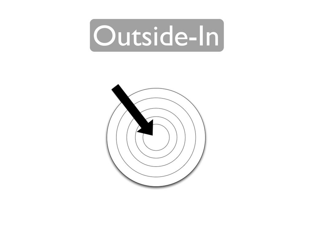 Outside-In