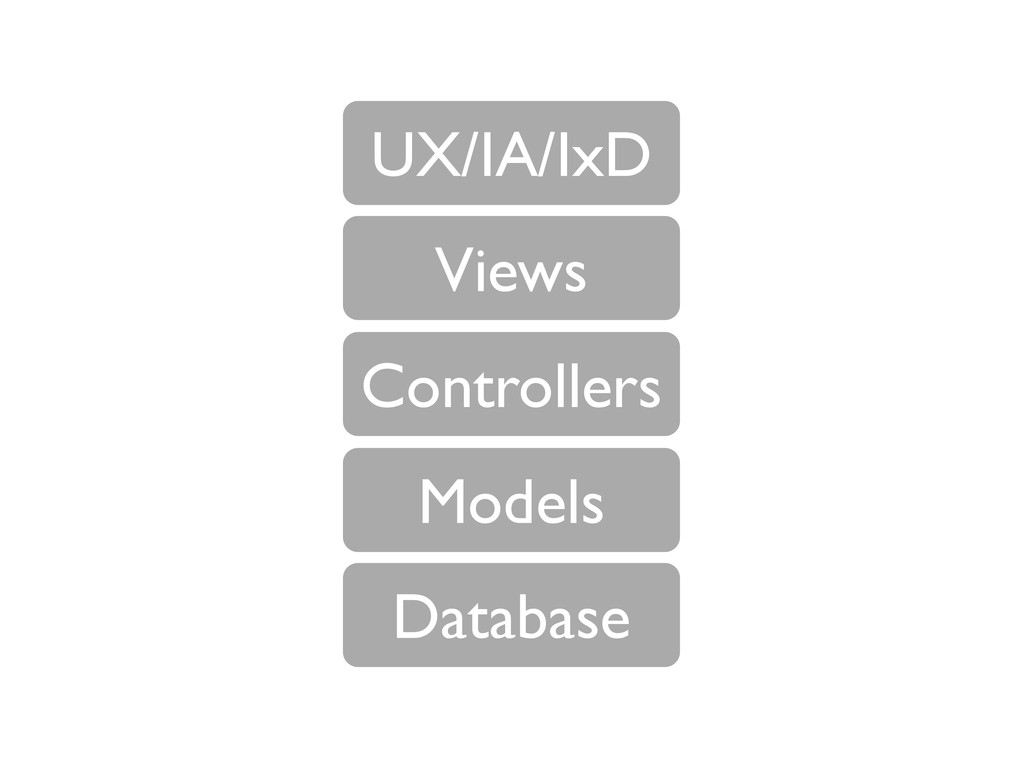 UX/IA/IxD Views Controllers Models Database