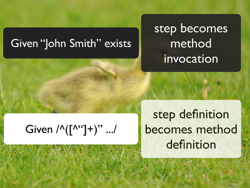 "step becomes method invocation Given ""John Smit..."