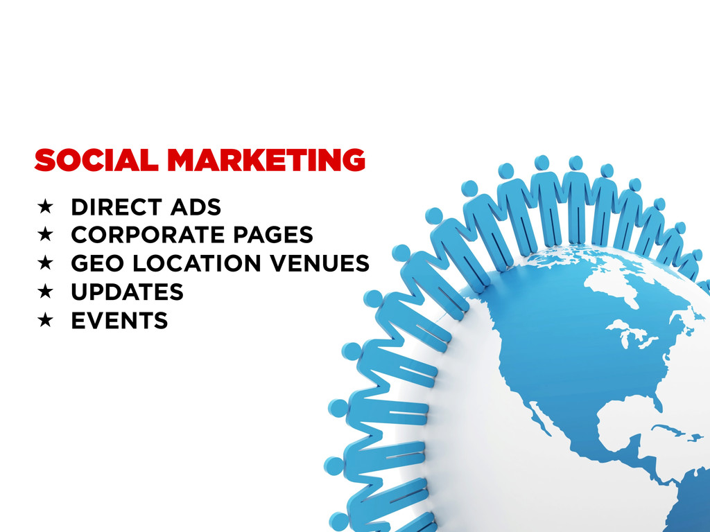 « DIRECT ADS « CORPORATE PAGES « GEO LOCA...
