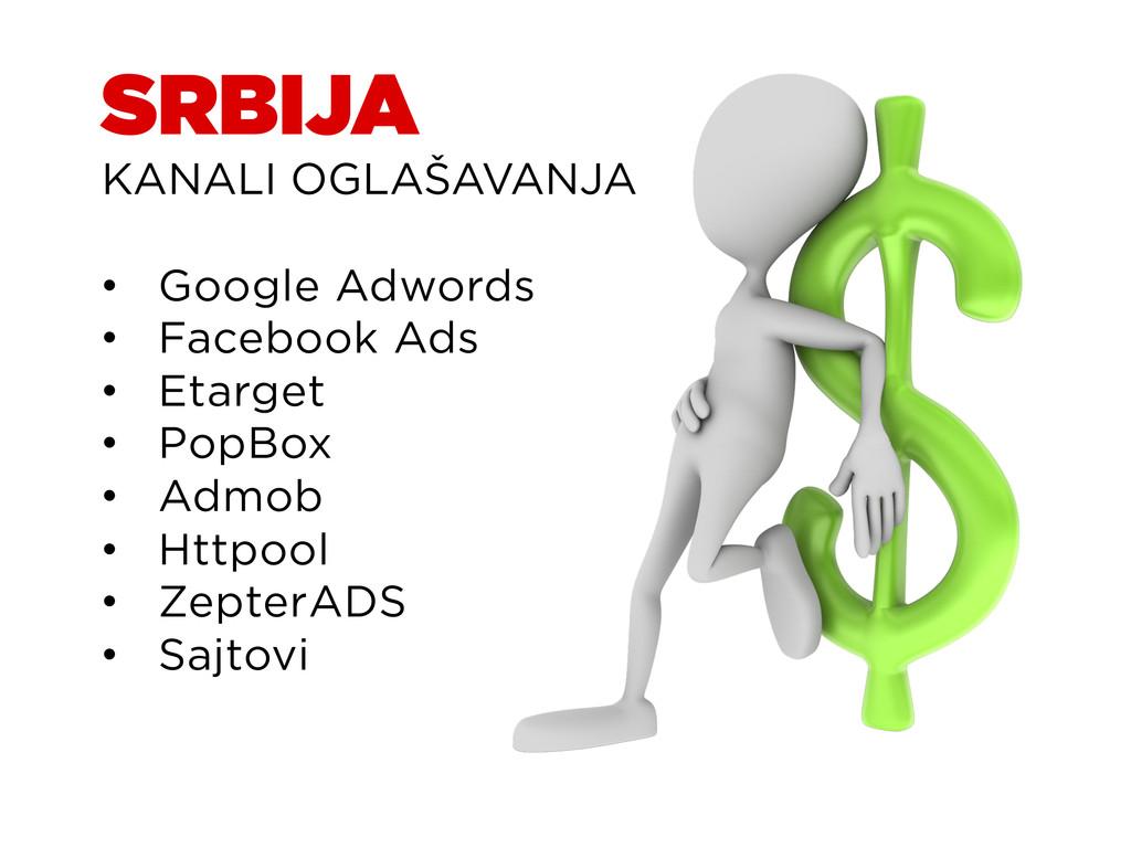 SRBIJA KANALI OGLAŠAVANJA • Google Adwords • ...