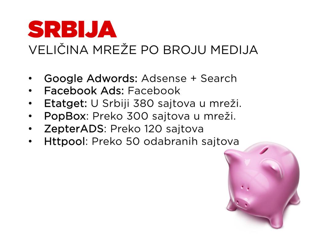 SRBIJA VELIČINA MREŽE PO BROJU MEDIJA • Google...