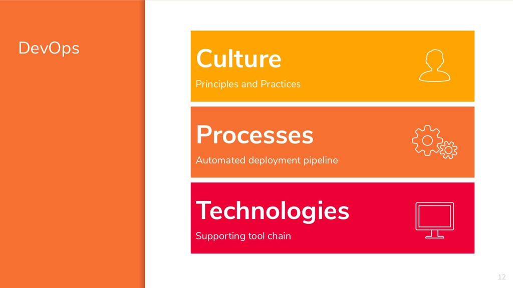 12 DevOps Culture Principles and Practices Proc...