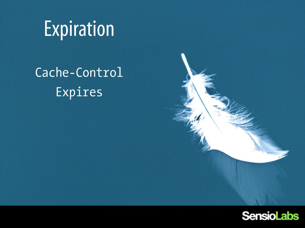 Expiration Cache-Control Expires