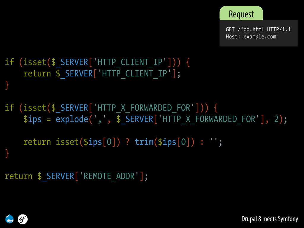 Drupal 8 meets Symfony if (isset($_SERVER['HTTP...