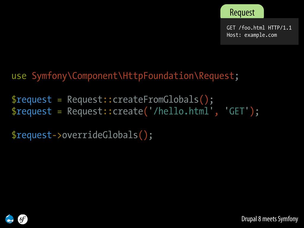 Drupal 8 meets Symfony use Symfony\Component\Ht...