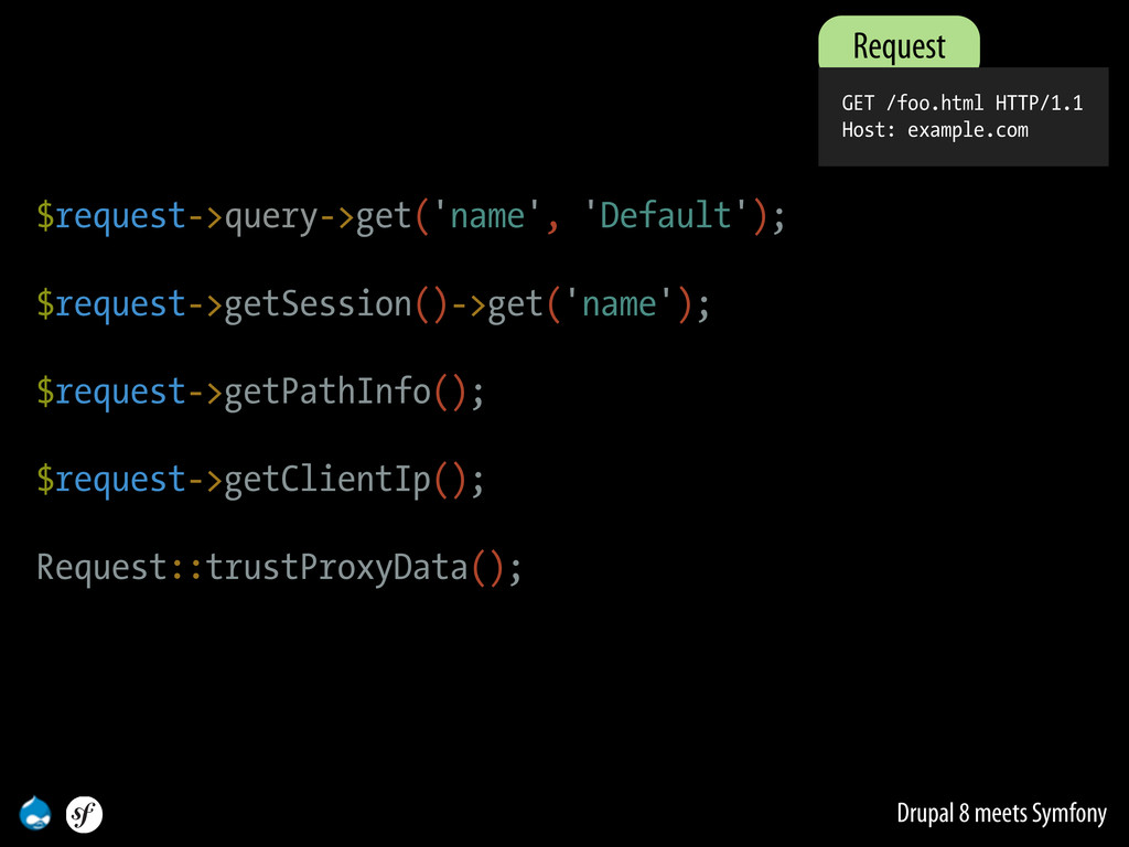 Drupal 8 meets Symfony $request->query->get('na...