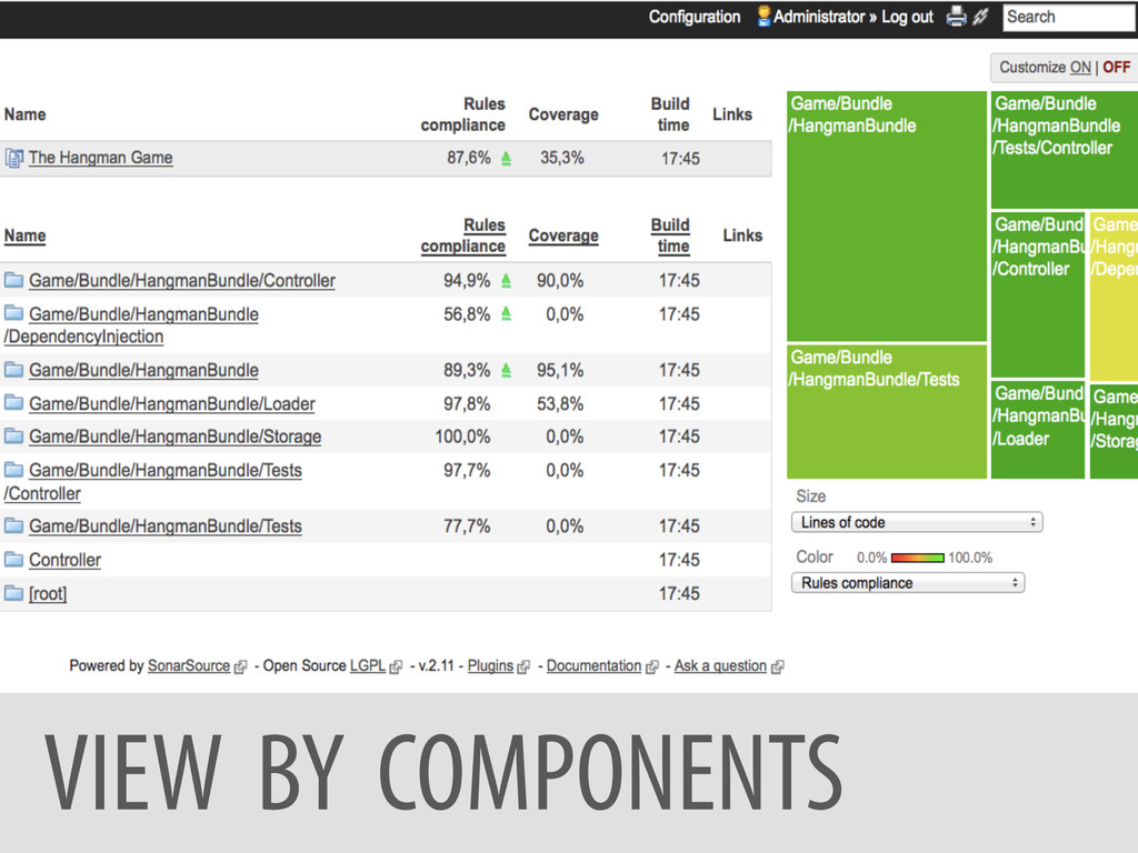 VIEW BY COMPONENTS