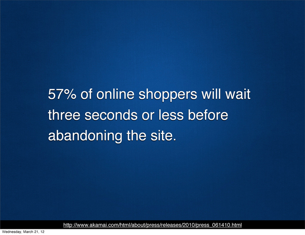 57% of online shoppers will wait three seconds ...