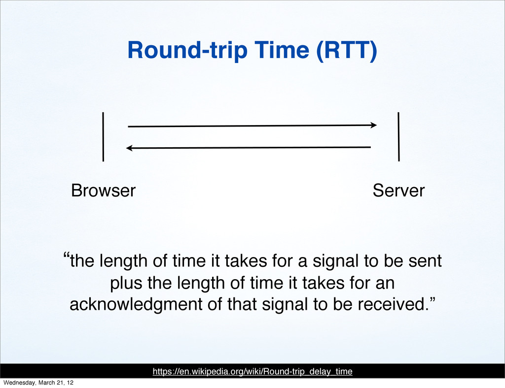"Browser Server Round-trip Time (RTT) ""the lengt..."