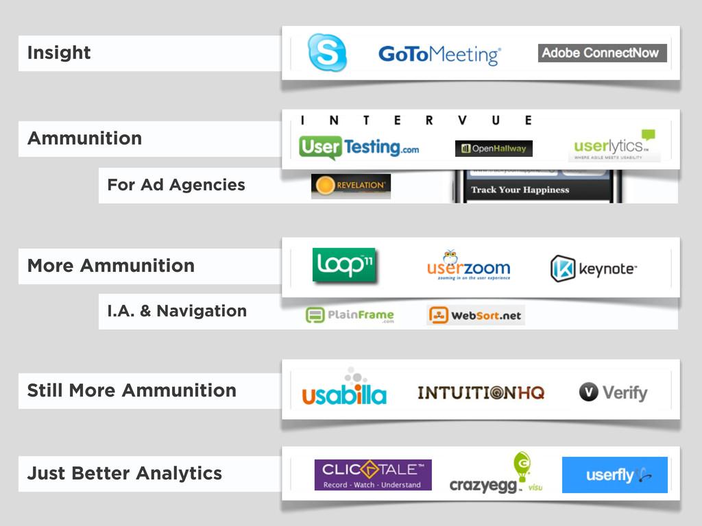 I.A. & Navigation For Ad Agencies Ammunition In...