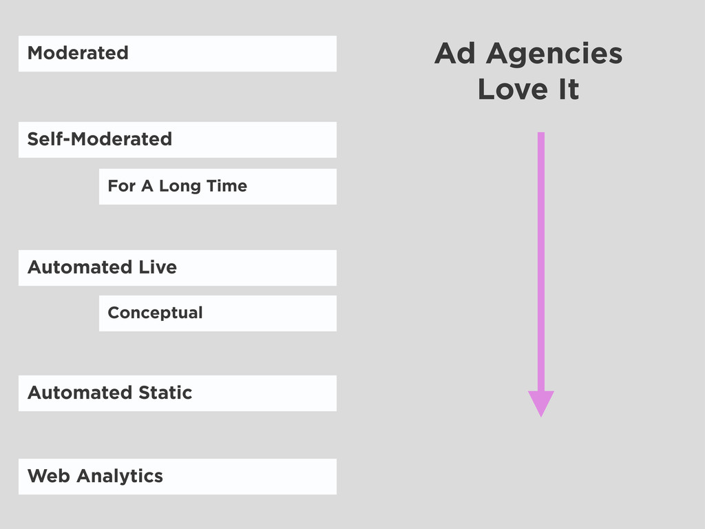 Ad Agencies Love It Conceptual For A Long Time ...