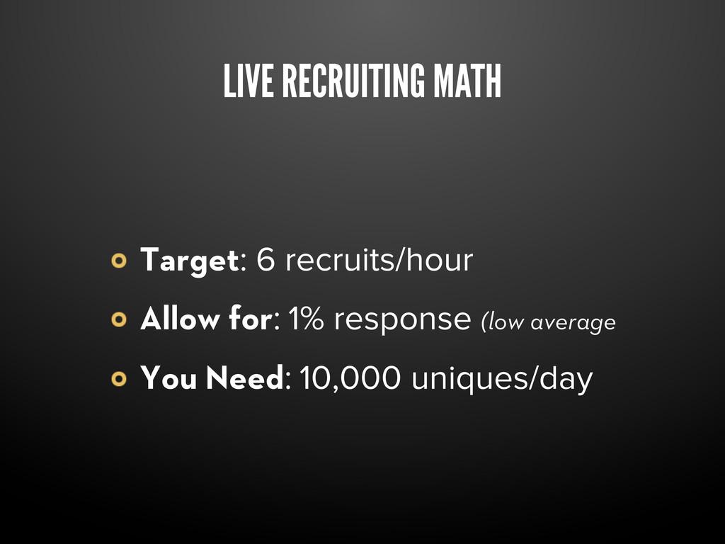 LIVE RECRUITING MATH Target: 6 recruits/hour Al...