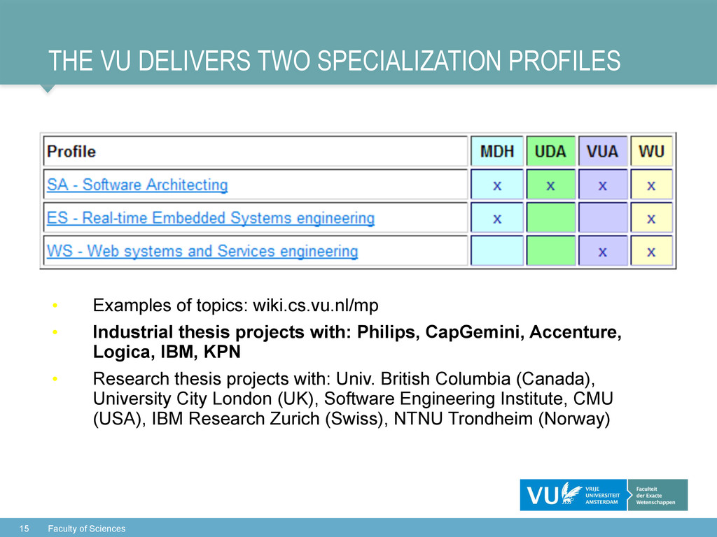 THE VU DELIVERS TWO SPECIALIZATION PROFILES 15 ...
