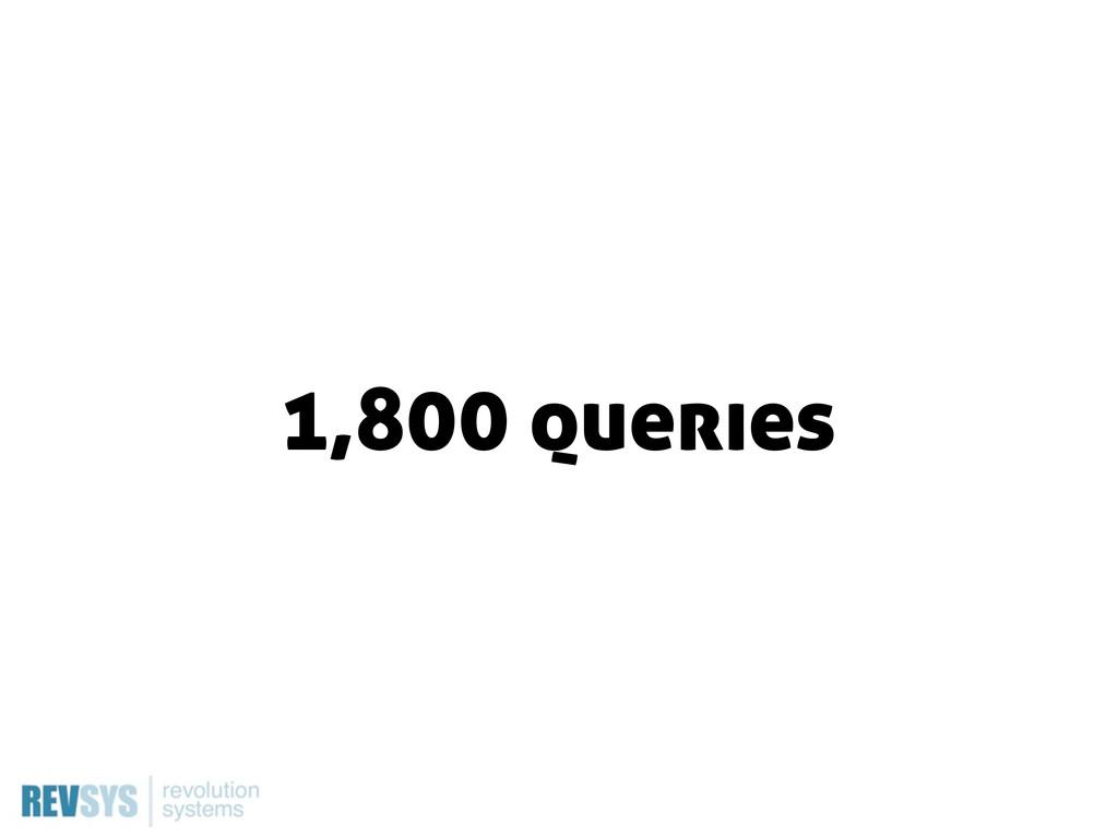 1,800 queries