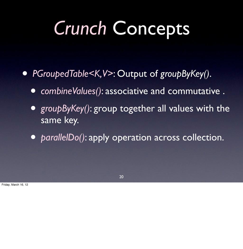 20 • PGroupedTable<K, V>: Output of groupByKey(...