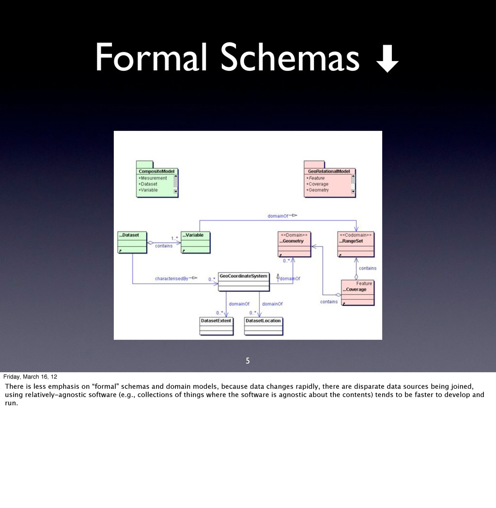 5 Formal Schemas ‑ Friday, March 16, 12 There i...